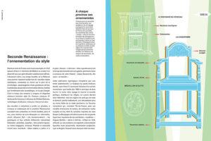 Guide des Styles, page 20 et 21