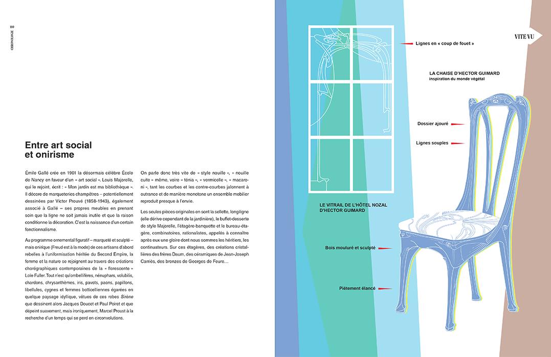 """Texte et planche graphique """" VITE VU """", p 110 et 111"""