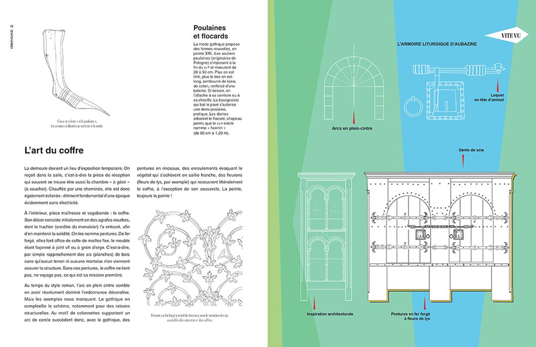 """Illustrations aux traits et planche graphique """" Vite Vu"""" p 12 et 13"""