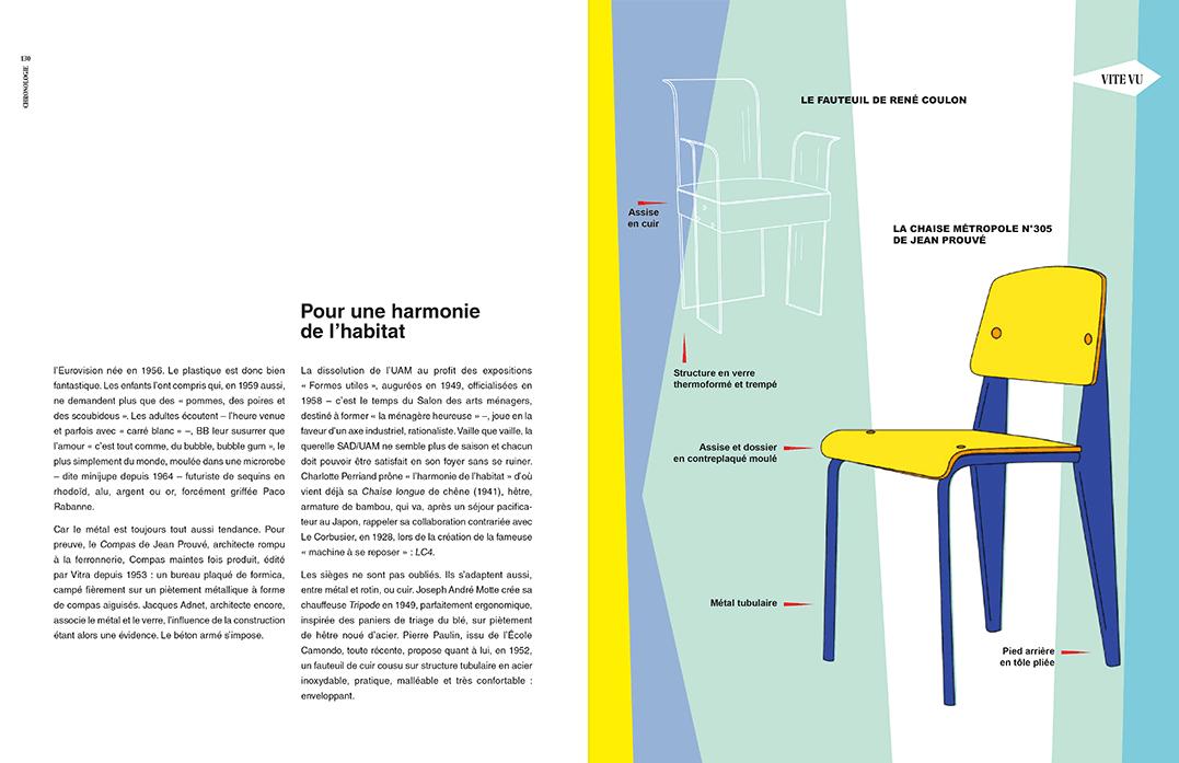 """Texte et planche graphique """" VITE VU """", p 130 et 131"""