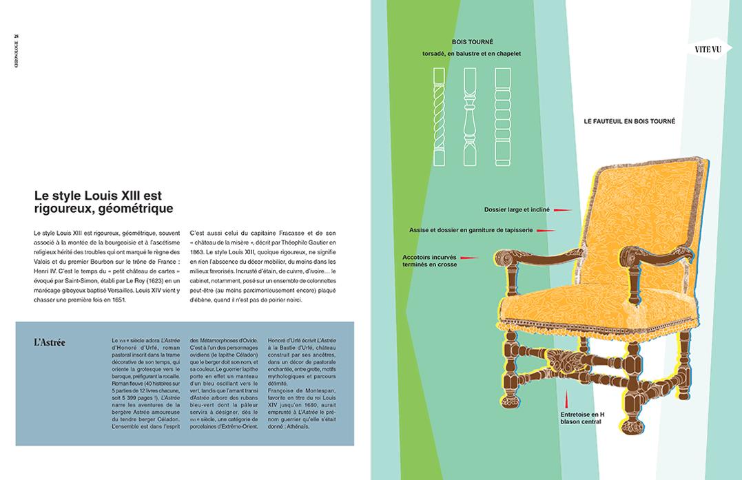"""Début de chapitre, texte, encadré et planche graphique """" VITE VU """" , p 28 et 29"""