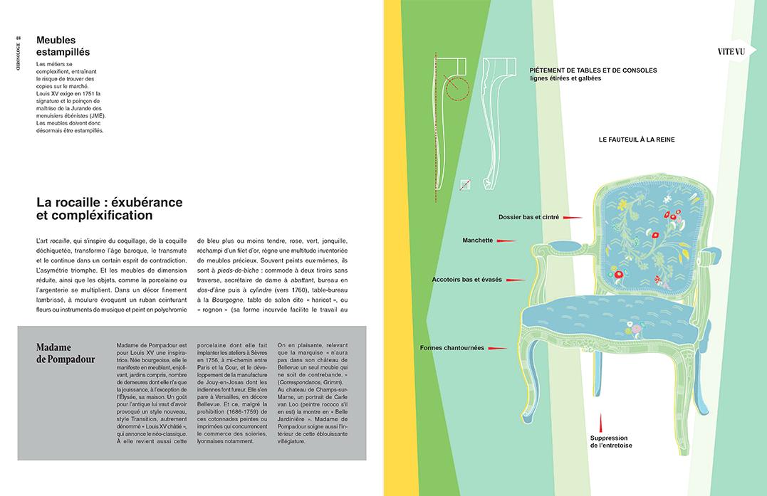 """Texte, encadré et planche graphique """" VITE VU """", p 48 et 49"""