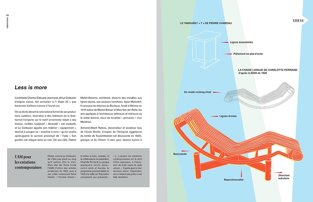 """Encadré, texte et planche graphique """" VITE VU """", p 122 et 123"""